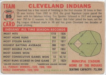 1956 Topps #85 Cleveland Indians (back)